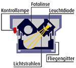 funktion_rauchmelder